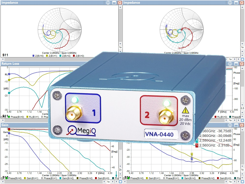 MegiQ VNA0440 4GHz Vector Network Analyzer Software