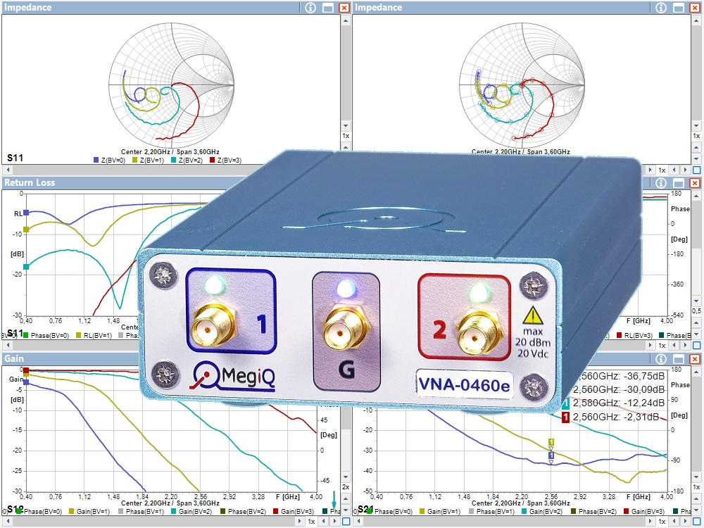MegiQ VNA0460e 6GHz Vector Network Analyzer Software